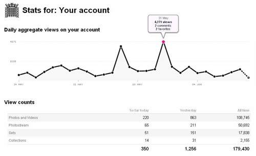 flickr-stats-alt